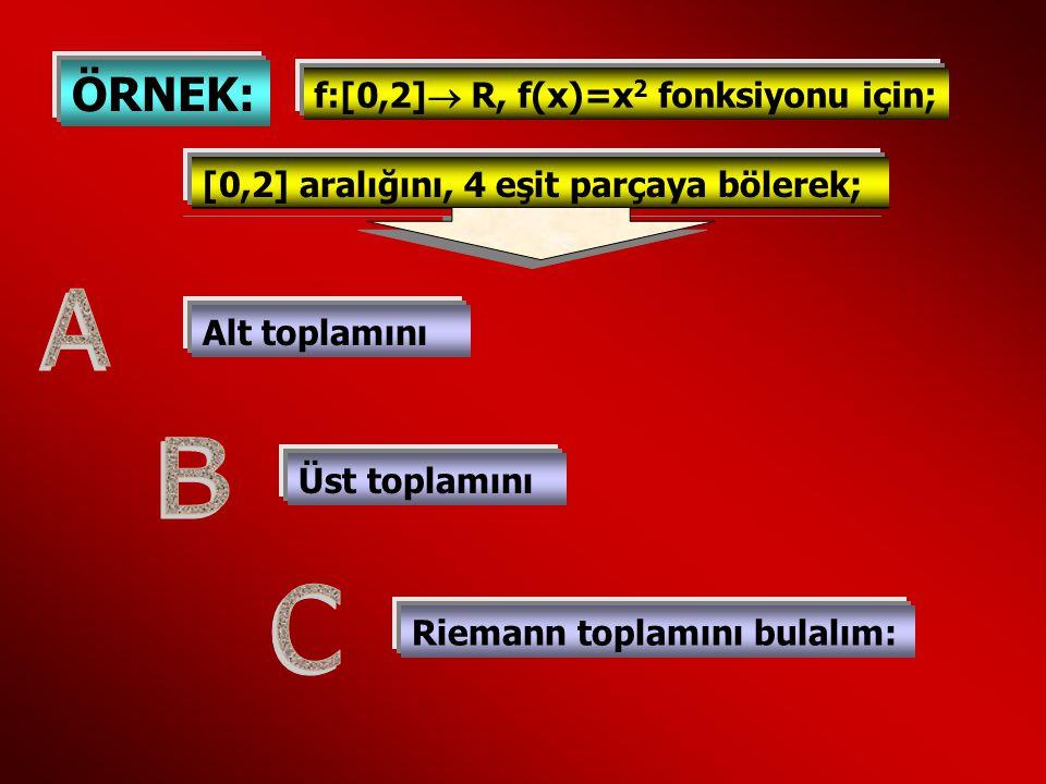 A B C ÖRNEK: f:[0,2] R, f(x)=x2 fonksiyonu için;